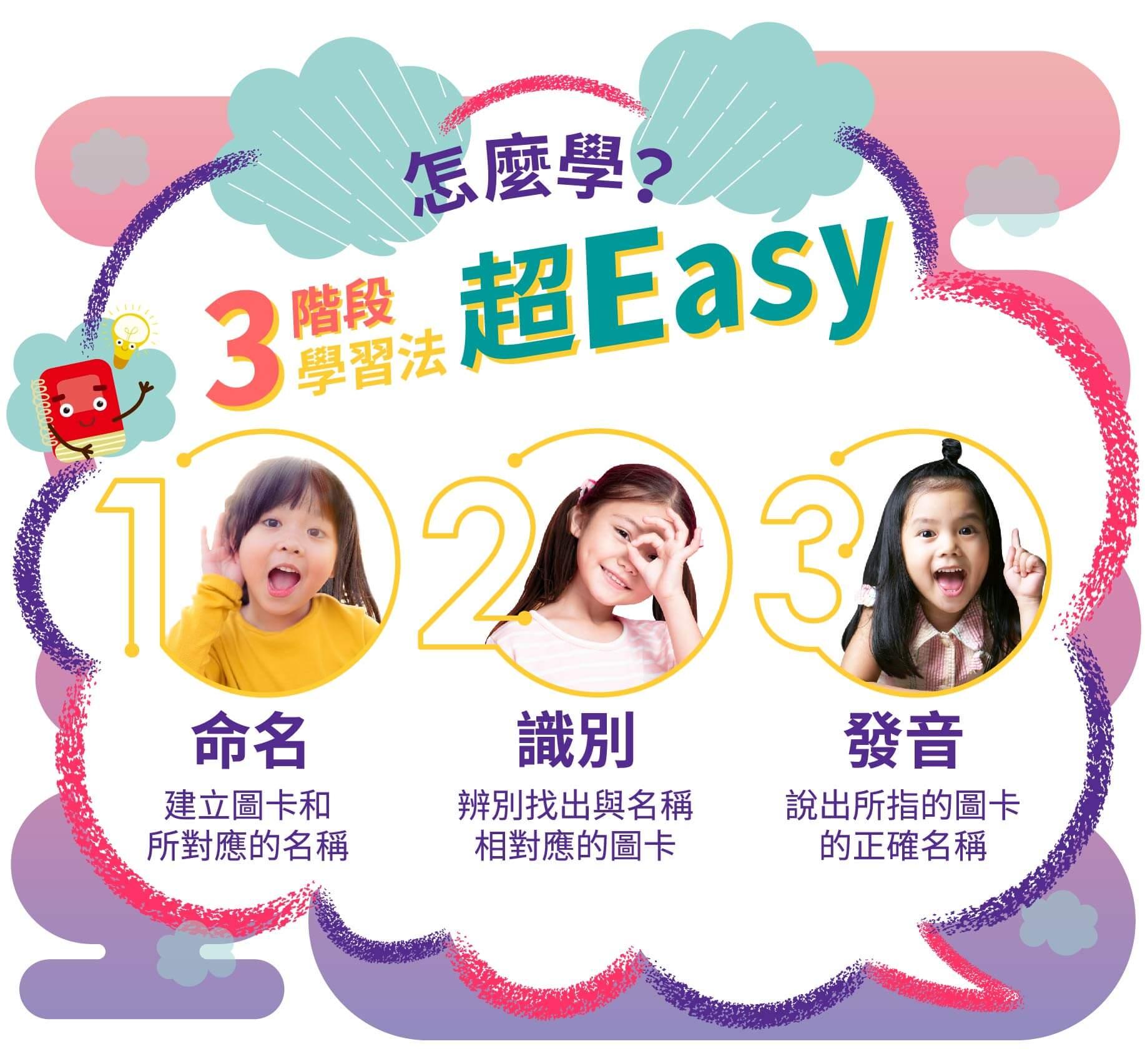 孩子怎麼學說話,3階段學習法超Easy,楊秋仁專家推薦,命名,識別,發音